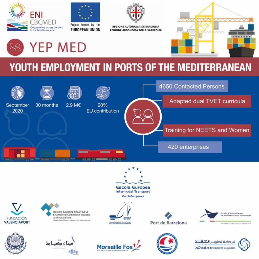 برنامج تأهيل الشباب للعمل في الموانئ البحرية بمنطقة المتوسط (YEP MED)